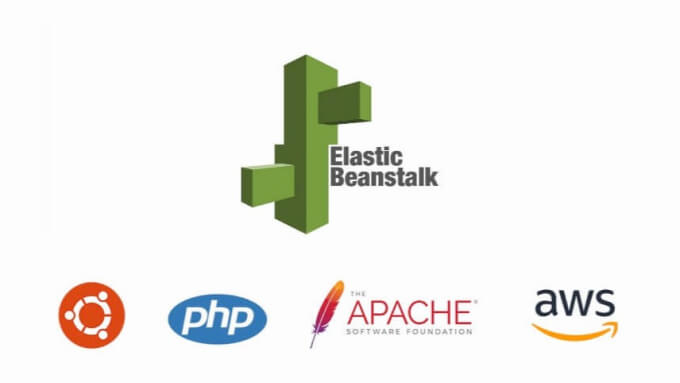 Custom platform for AWS Elastic Beanstalk - Ubuntu 16.04 with apache2 and php 7.0