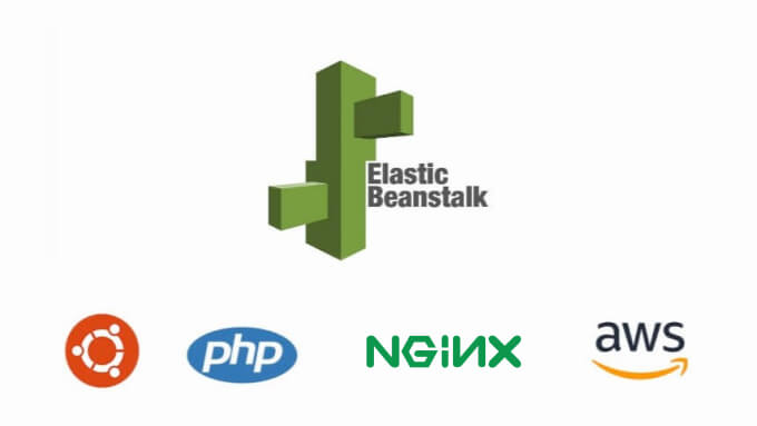 Custom platform for AWS Elastic Beanstalk - nginx, php 7.1, php-fpm, Google PageSpeed plugin and php-fpm caching platform on Amazon Linux